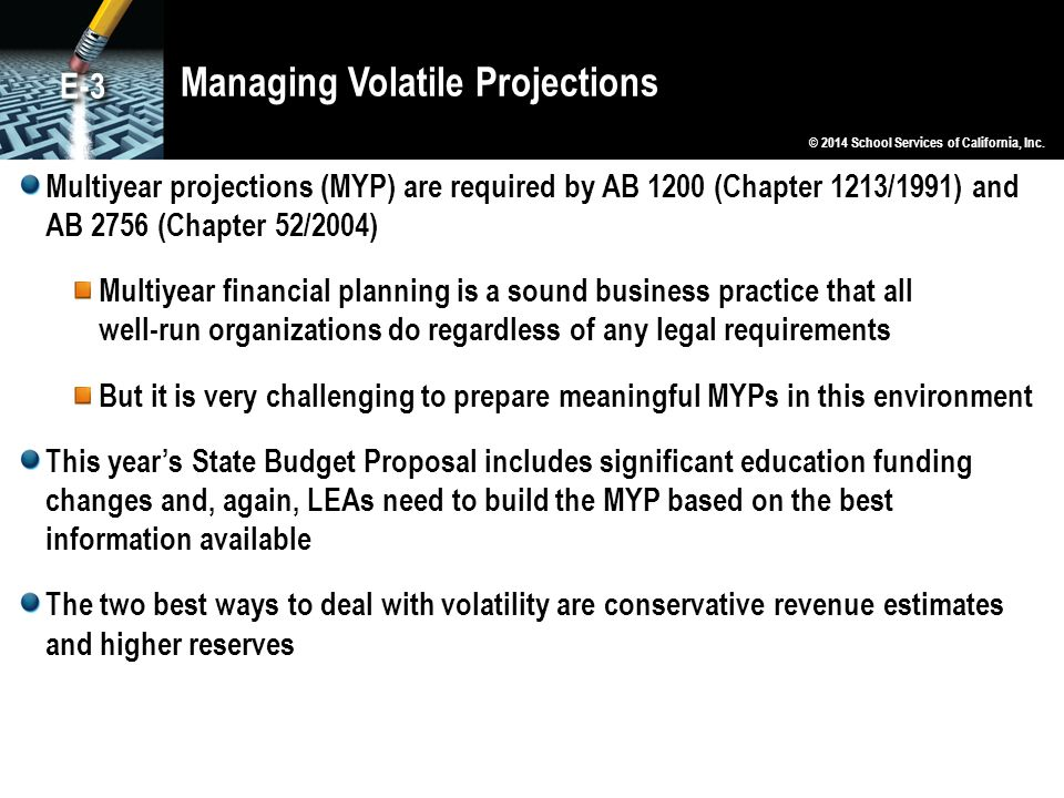 Managing Volatile Projections