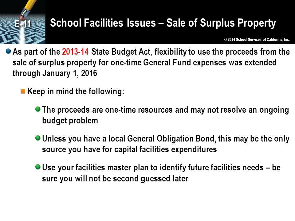 School Facilities Issues – Sale of Surplus Property
