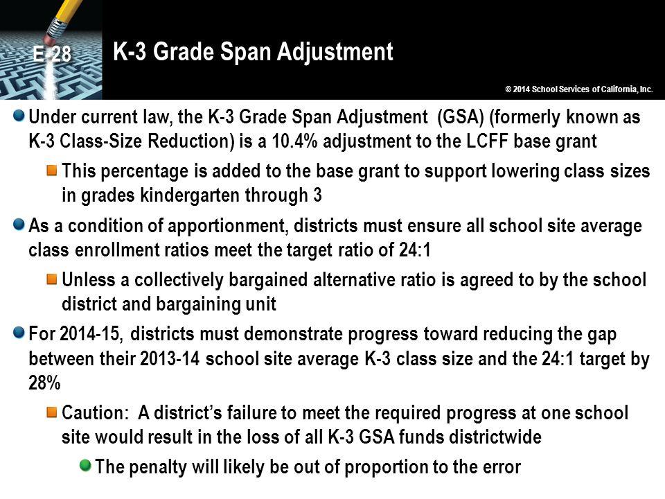 K-3 Grade Span Adjustment