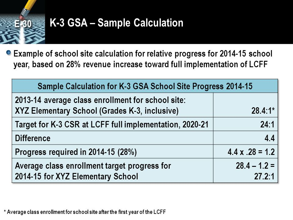 K-3 GSA – Sample Calculation