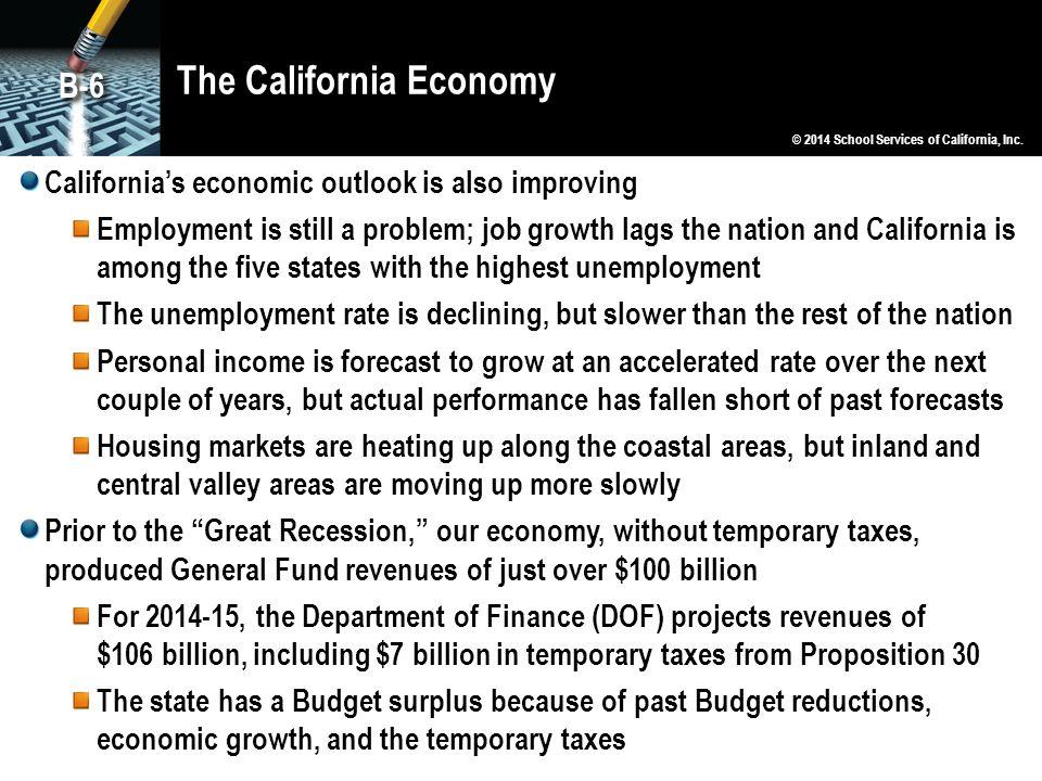The California Economy