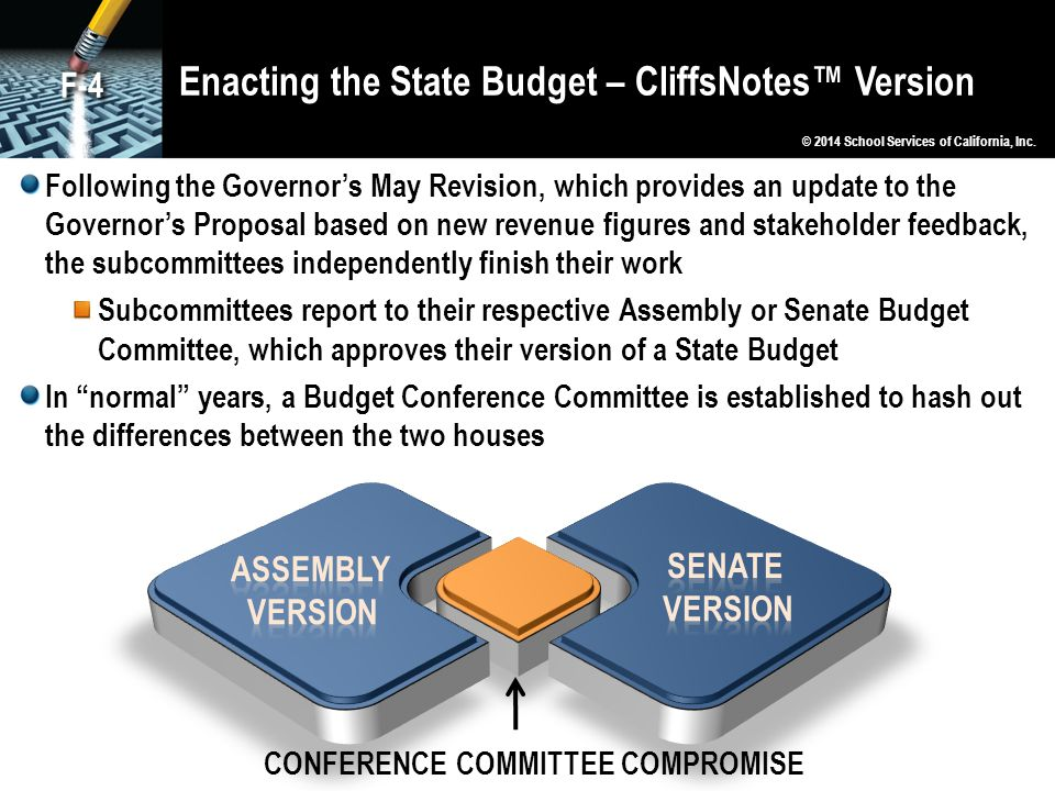 Enacting the State Budget – CliffsNotes™ Version