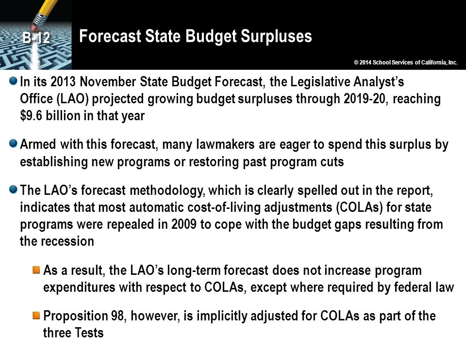Forecast State Budget Surpluses