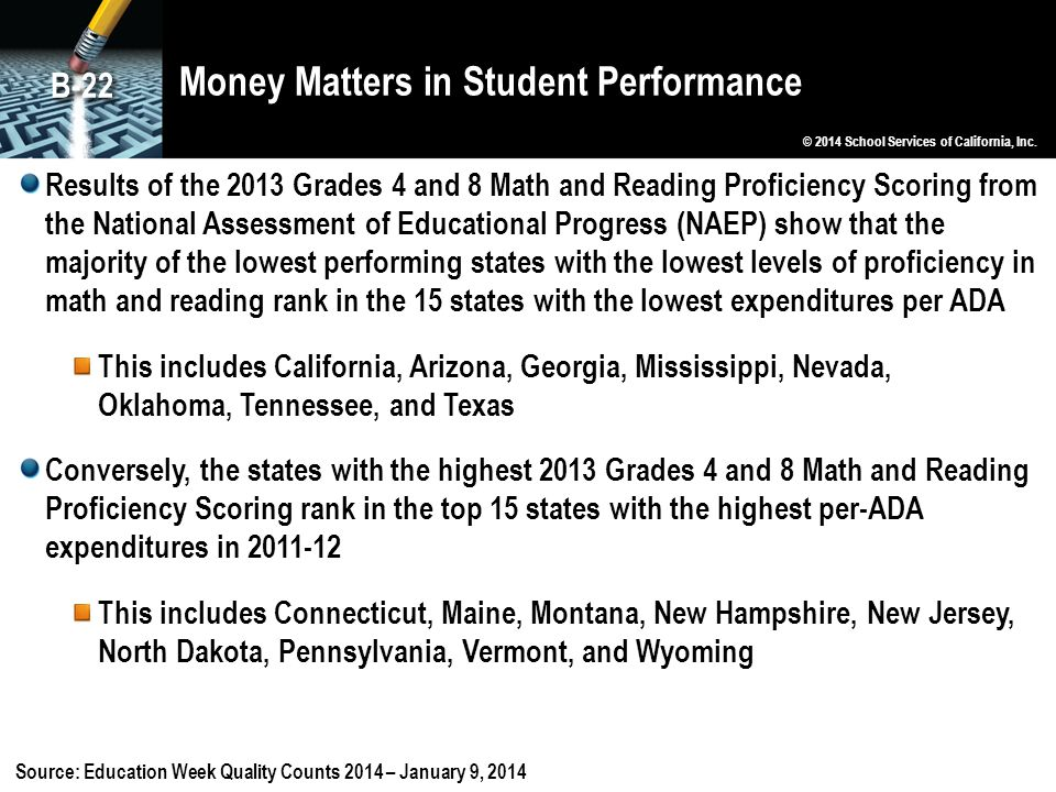 Money Matters in Student Performance