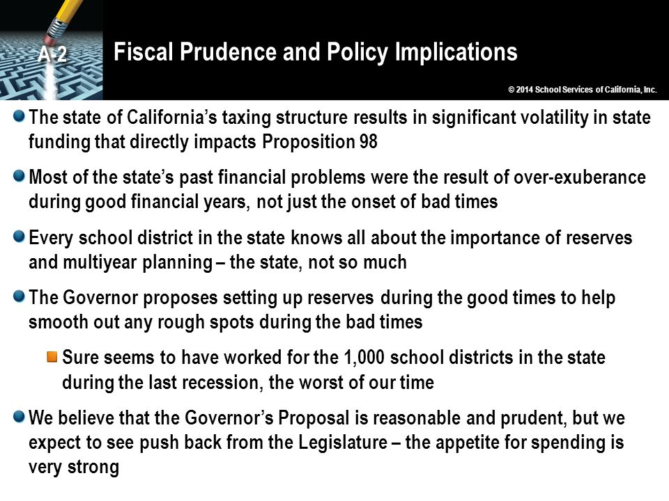 Fiscal Prudence and Policy Implications