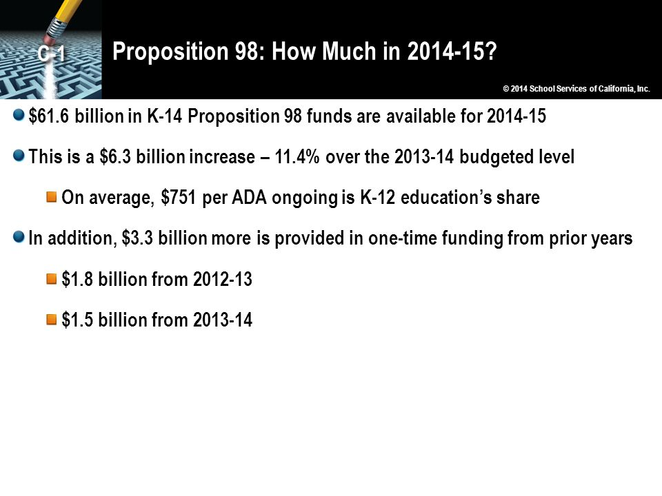 Proposition 98: How Much in 2014-15