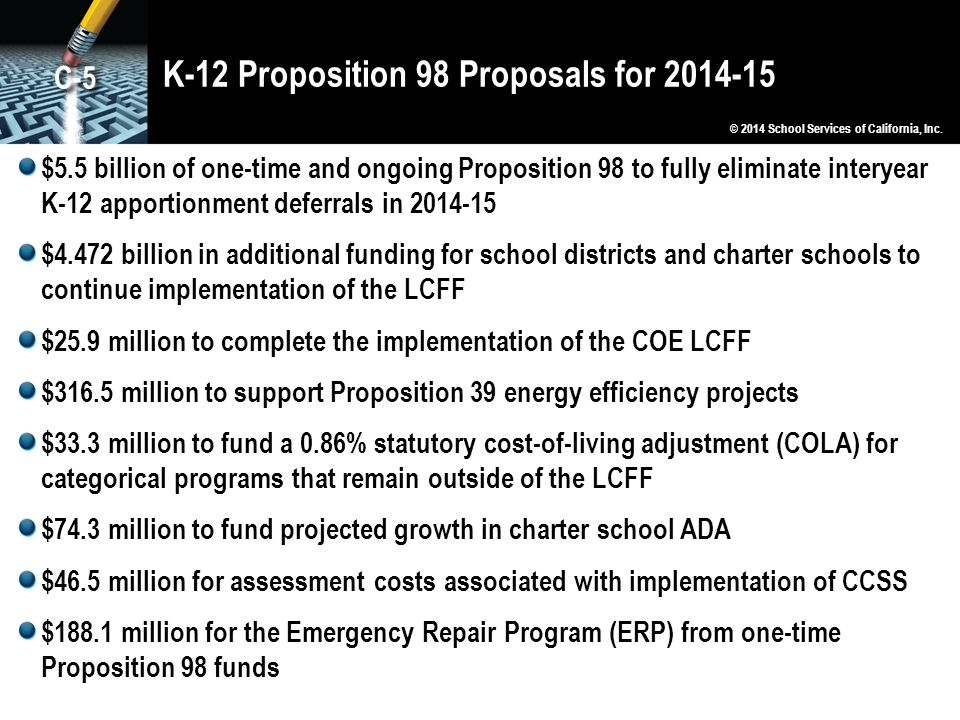 K-12 Proposition 98 Proposals for 2014-15