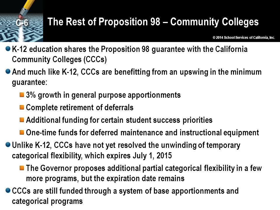The Rest of Proposition 98 – Community Colleges