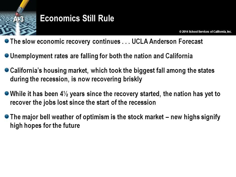 Economics Still Rule A-3