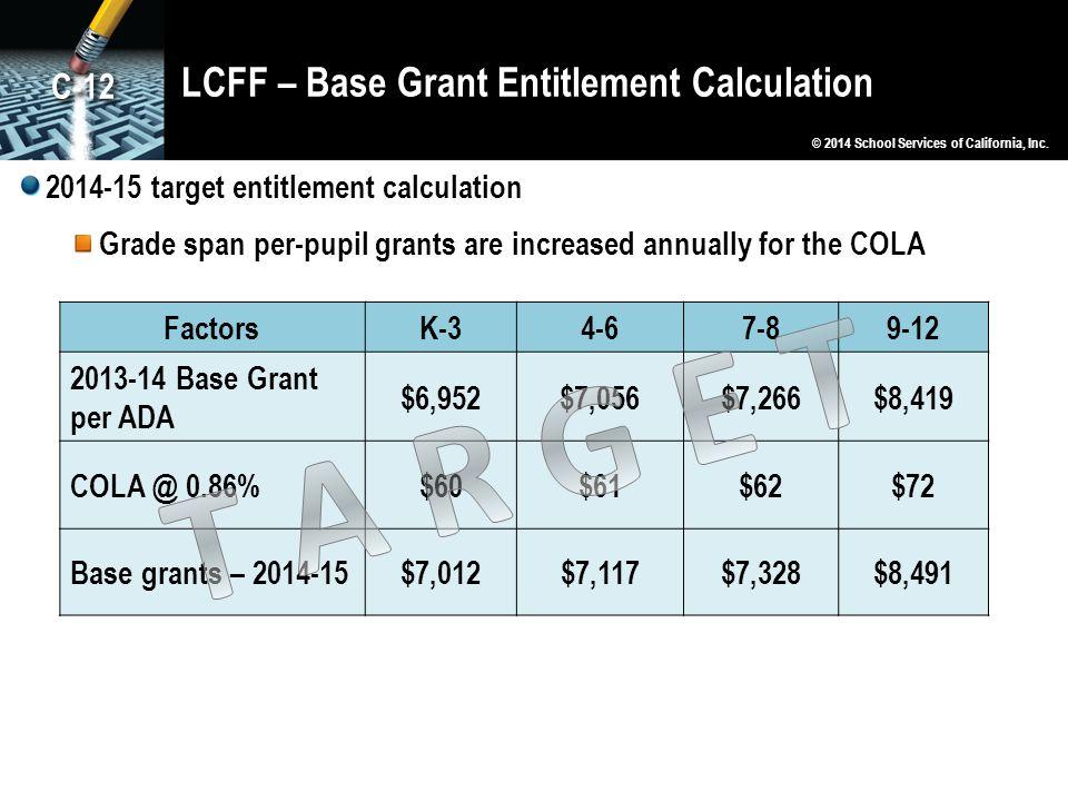 LCFF – Base Grant Entitlement Calculation