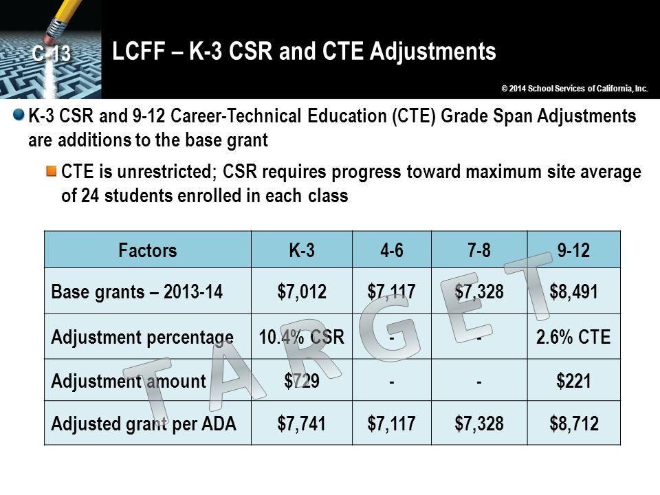 LCFF – K-3 CSR and CTE Adjustments