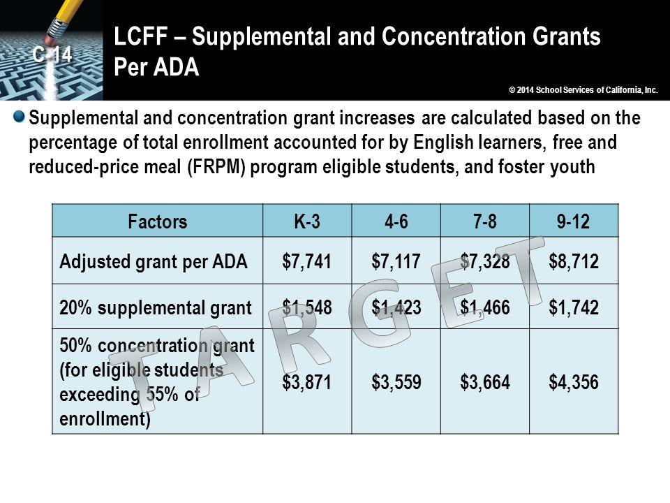 LCFF – Supplemental and Concentration Grants Per ADA