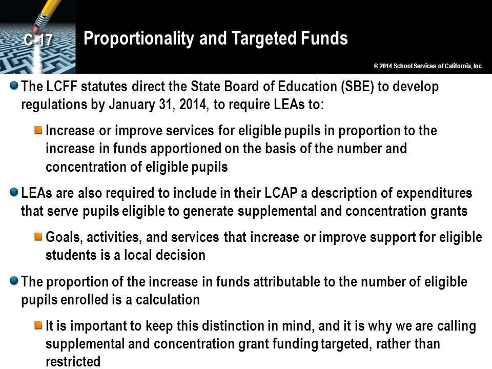 Proportionality and Targeted Funds
