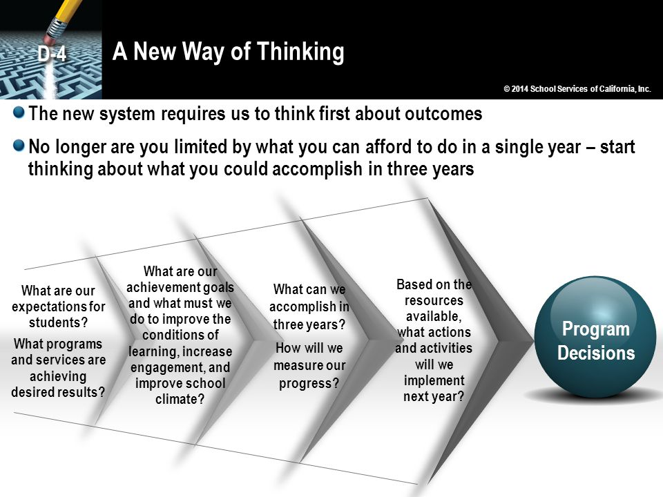 A New Way of Thinking D-4. © 2014 School Services of California, Inc. The new system requires us to think first about outcomes.