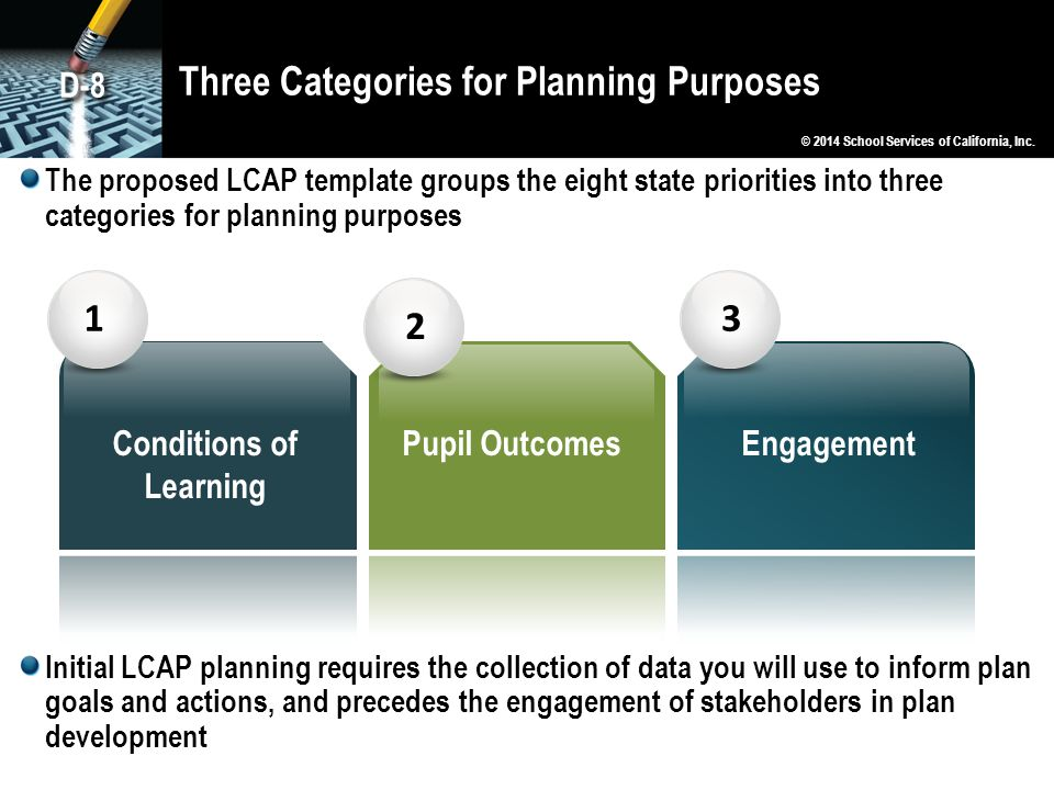 Three Categories for Planning Purposes