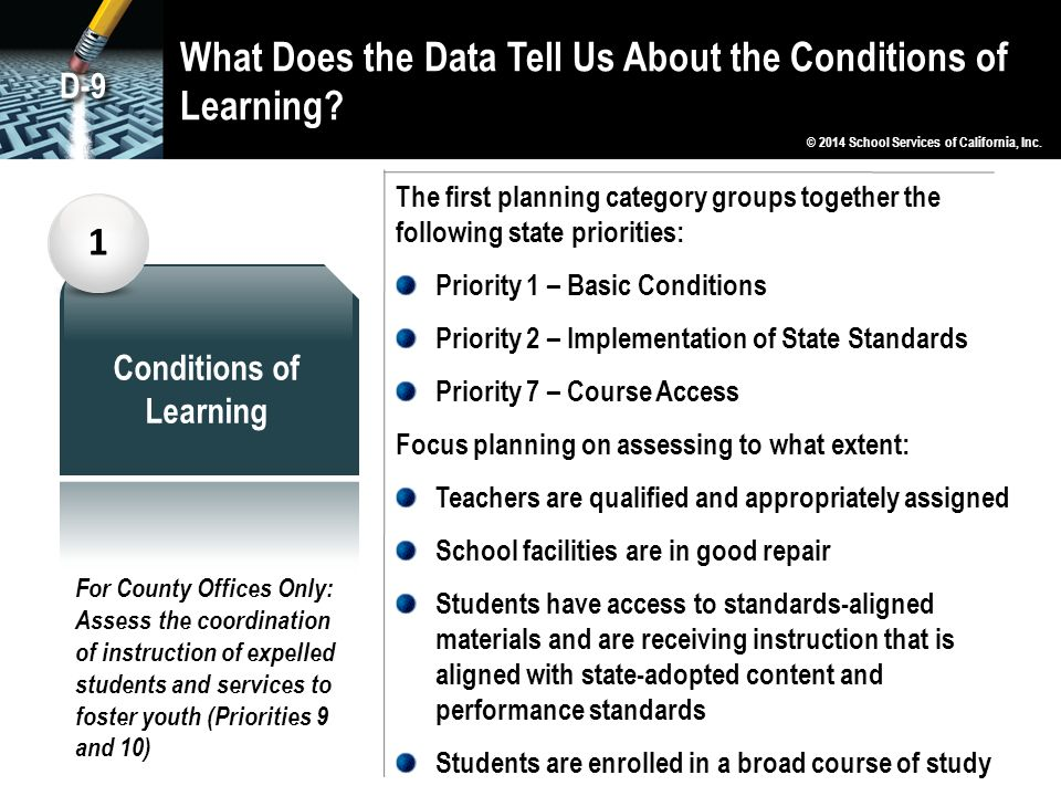 What Does the Data Tell Us About the Conditions of Learning