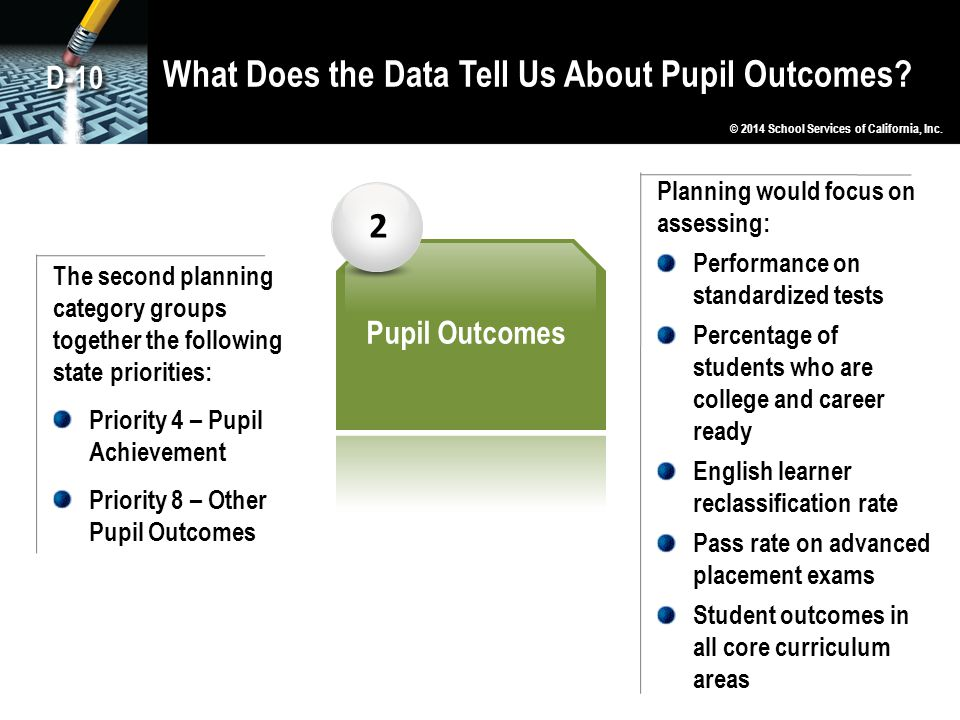 What Does the Data Tell Us About Pupil Outcomes