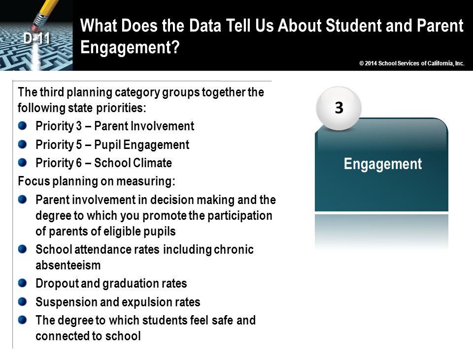 What Does the Data Tell Us About Student and Parent Engagement