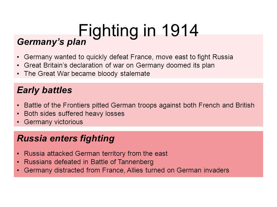 Fighting in 1914 Germany's plan Early battles Russia enters fighting