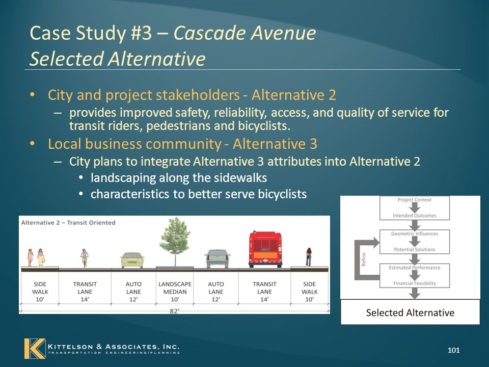 Case Study #3 – Cascade Avenue Selected Alternative