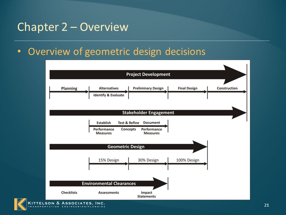 Chapter 2 – Overview Overview of geometric design decisions