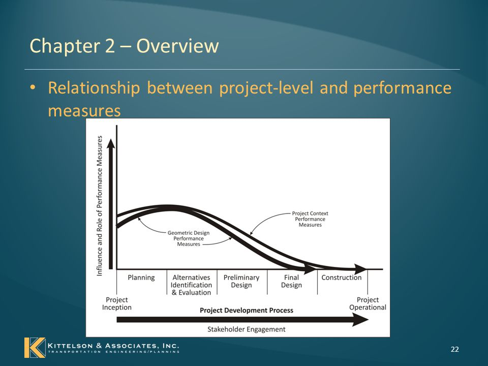 Chapter 2 – Overview Relationship between project-level and performance measures