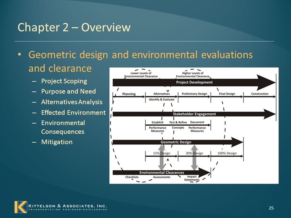 Chapter 2 – Overview Geometric design and environmental evaluations and clearance. Project Scoping.