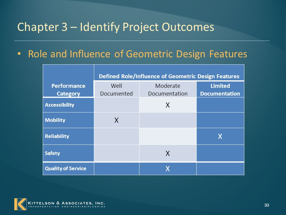 Chapter 3 – Identify Project Outcomes