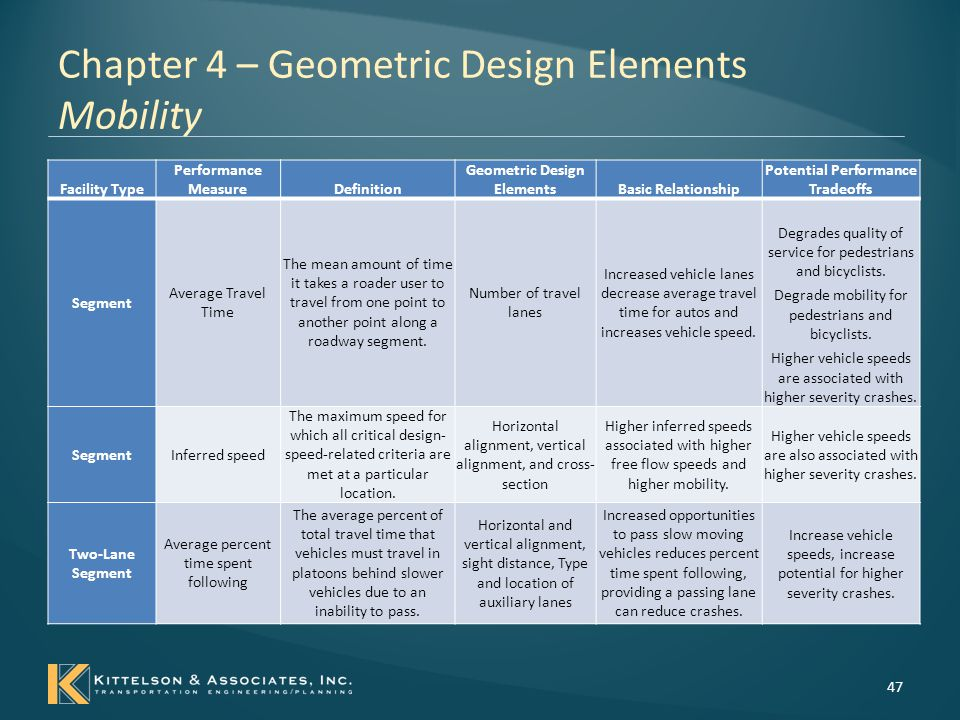 Chapter 4 – Geometric Design Elements Mobility