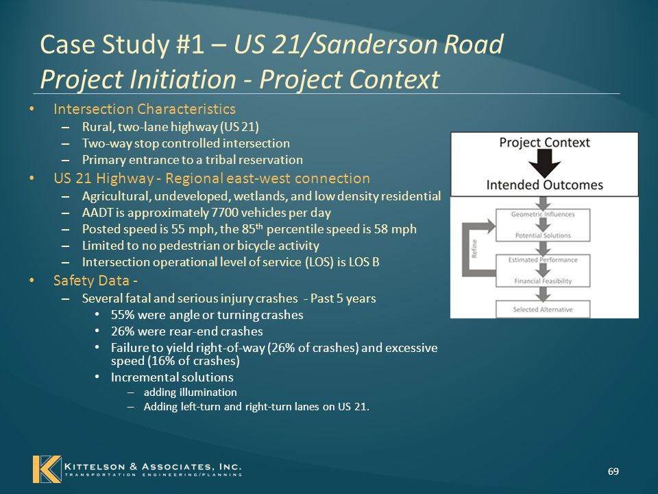 Case Study #1 – US 21/Sanderson Road Project Initiation - Project Context