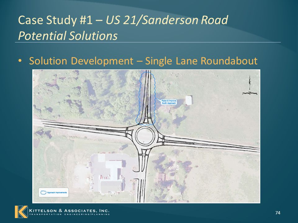 Case Study #1 – US 21/Sanderson Road Potential Solutions
