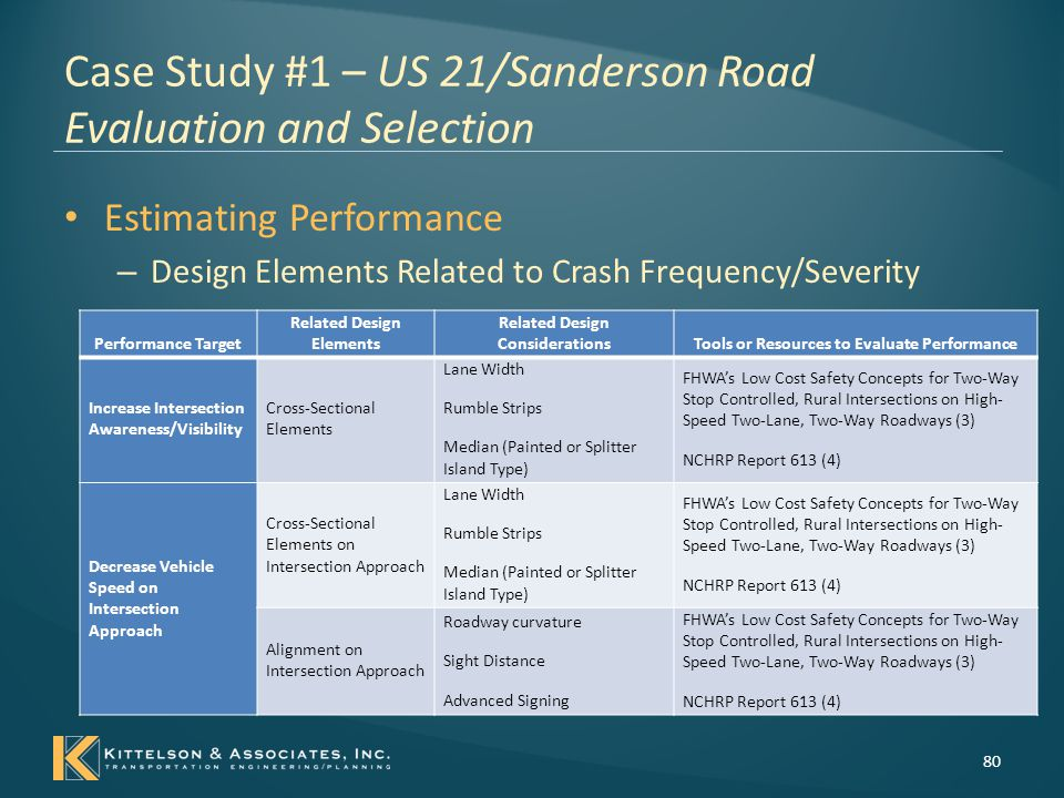 Case Study #1 – US 21/Sanderson Road Evaluation and Selection