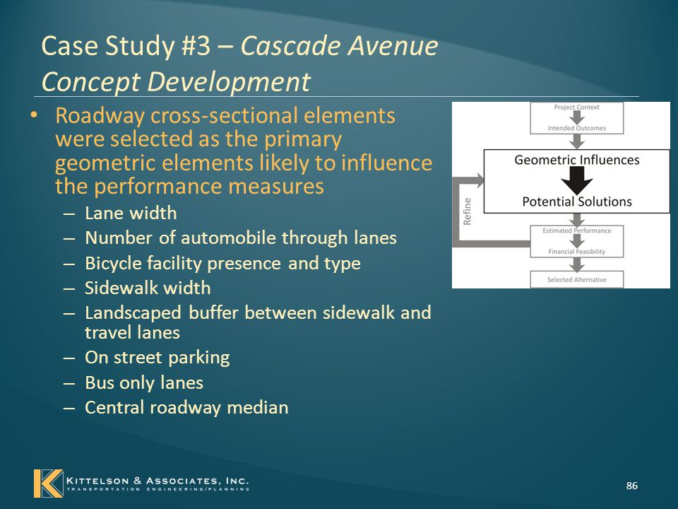 Case Study #3 – Cascade Avenue Concept Development