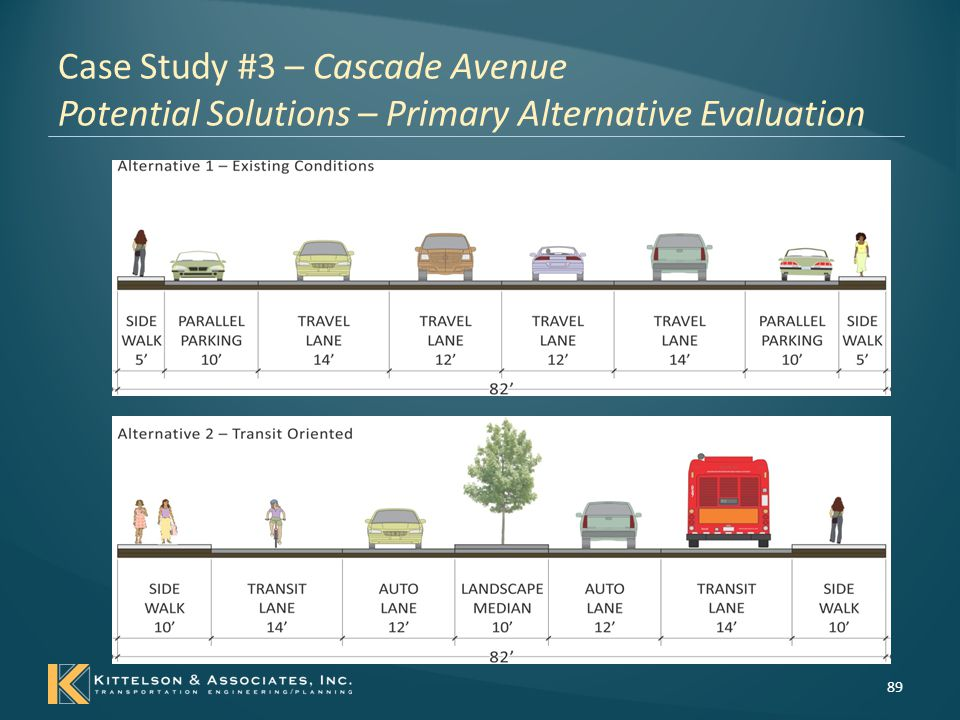 Case Study #3 – Cascade Avenue Potential Solutions – Primary Alternative Evaluation