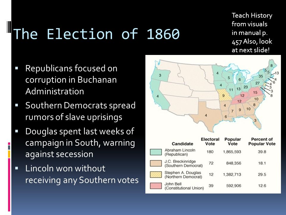 Teach History from visuals in manual p. 457 Also, look at next slide!