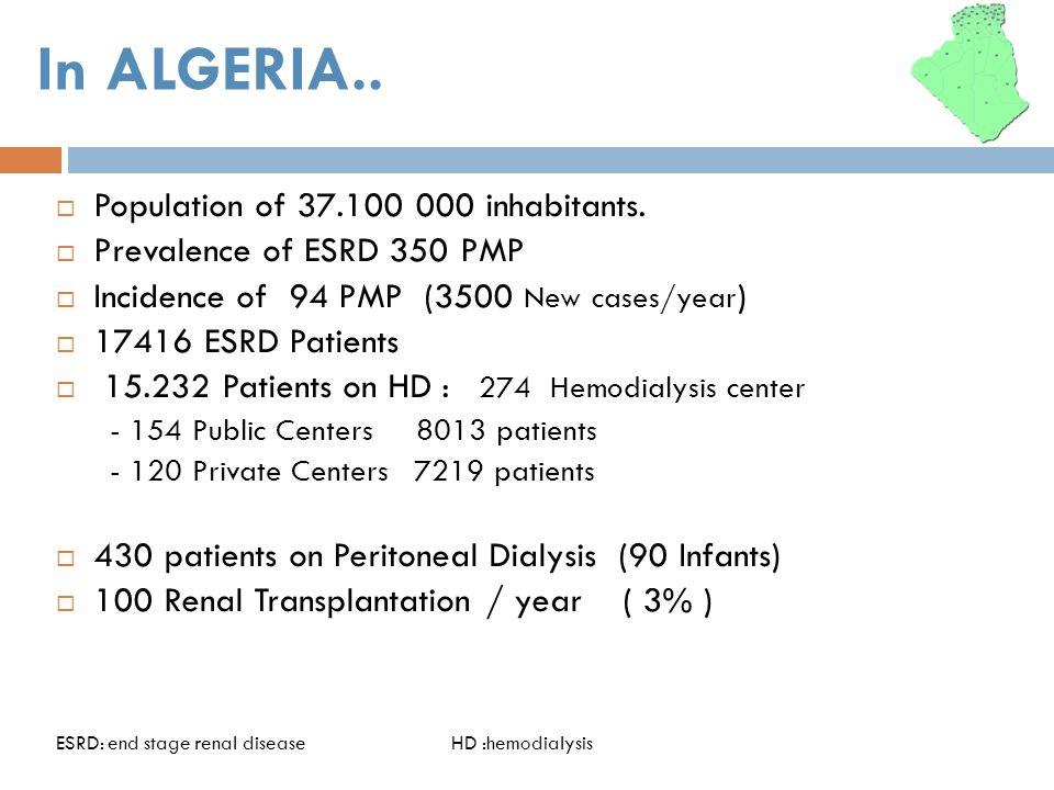 In ALGERIA.. Population of 37.100 000 inhabitants.