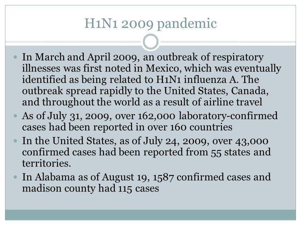 H1N1 2009 pandemic