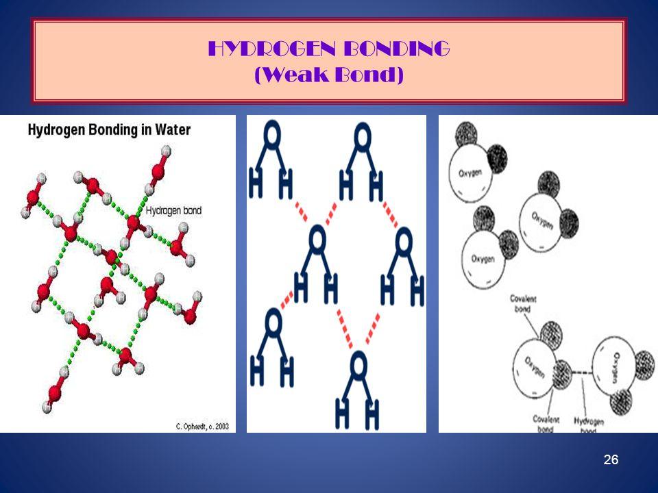 HYDROGEN BONDING (Weak Bond)