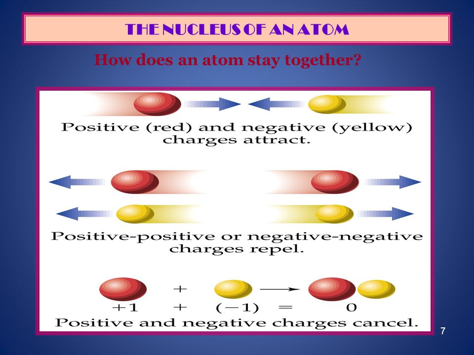 How does an atom stay together