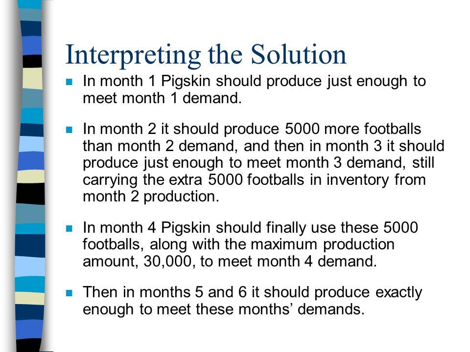 Interpreting the Solution