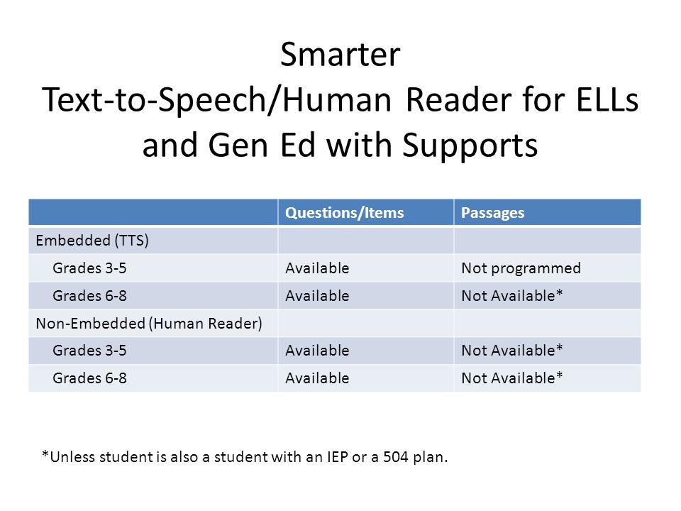 Smarter Text-to-Speech/Human Reader for ELLs and Gen Ed with Supports