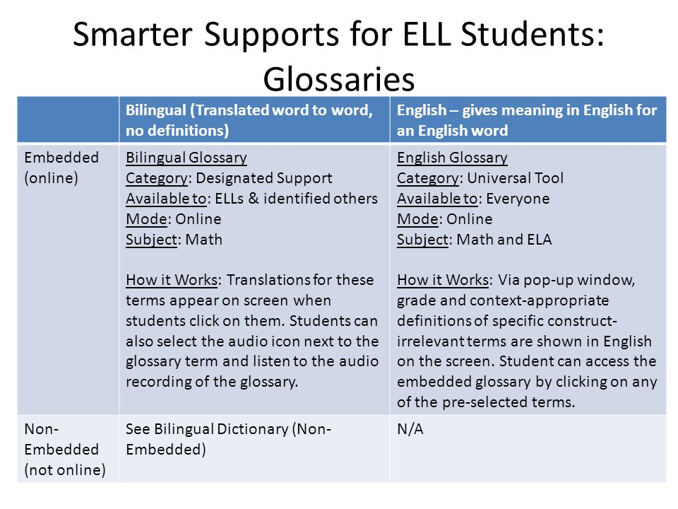 Smarter Supports for ELL Students: Glossaries