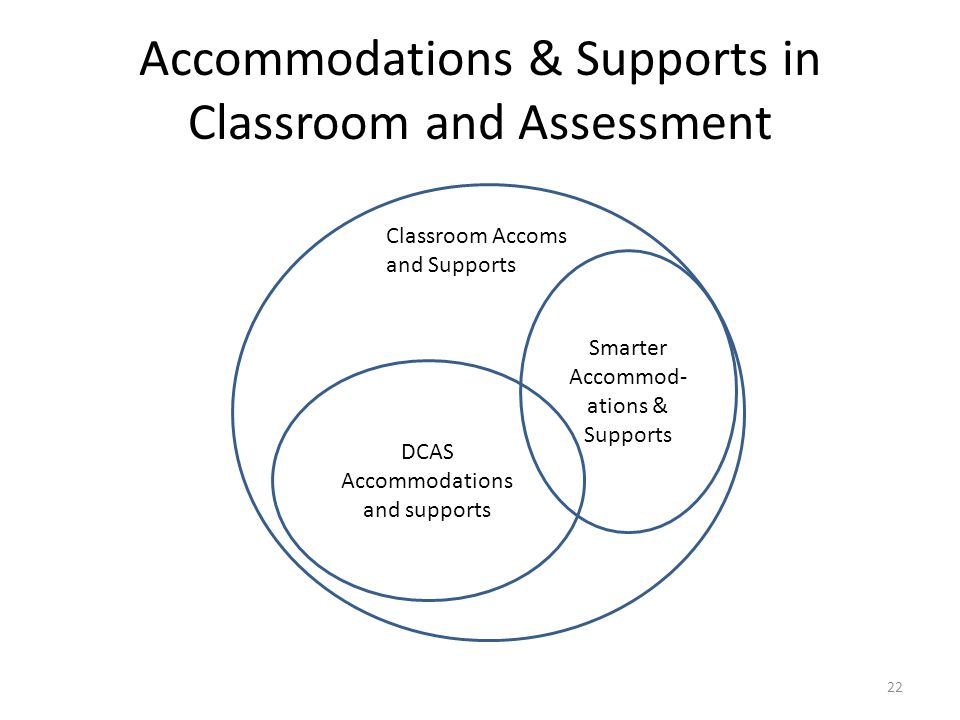 Accommodations & Supports in Classroom and Assessment
