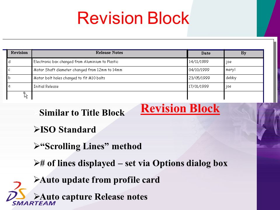 Revision Block Revision Block ISO Standard Scrolling Lines method