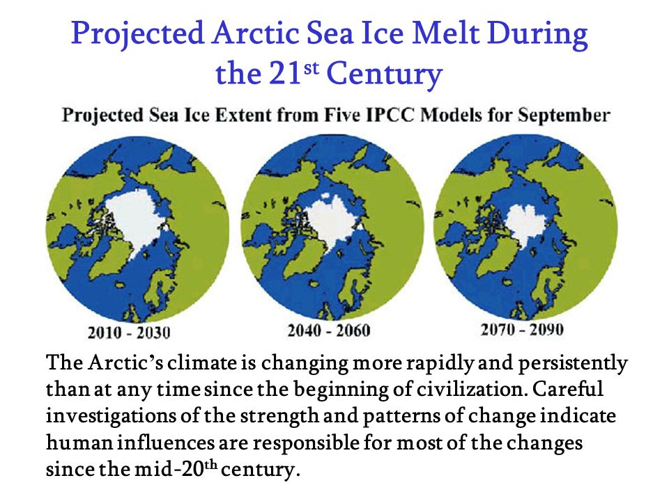 Projected Arctic Sea Ice Melt During the 21st Century