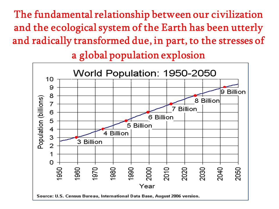 The fundamental relationship between our civilization and the ecological system of the Earth has been utterly and radically transformed due, in part, to the stresses of a global population explosion
