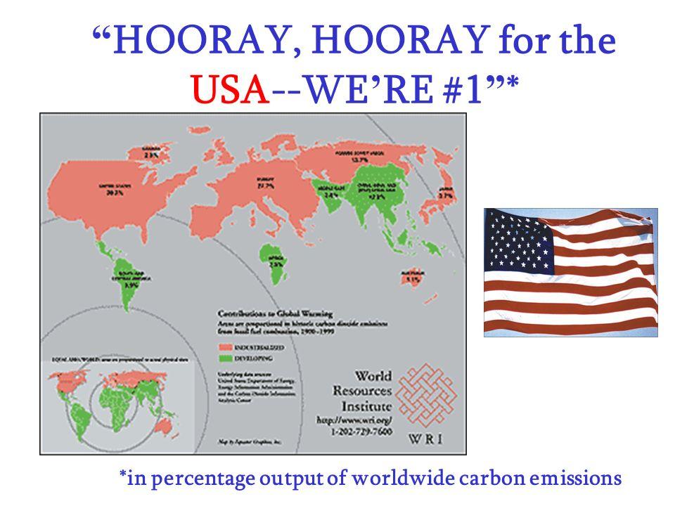 HOORAY, HOORAY for the USA--WE'RE #1 *