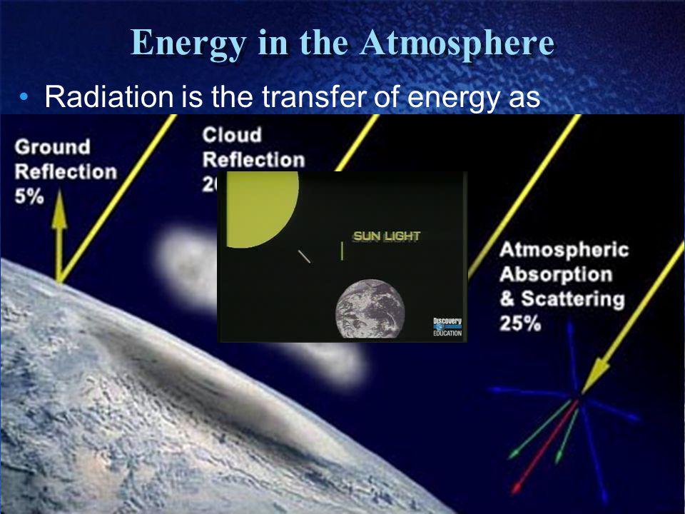 Energy in the Atmosphere