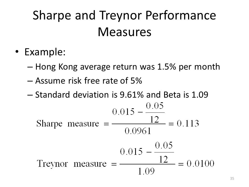 Sharpe and Treynor Performance Measures