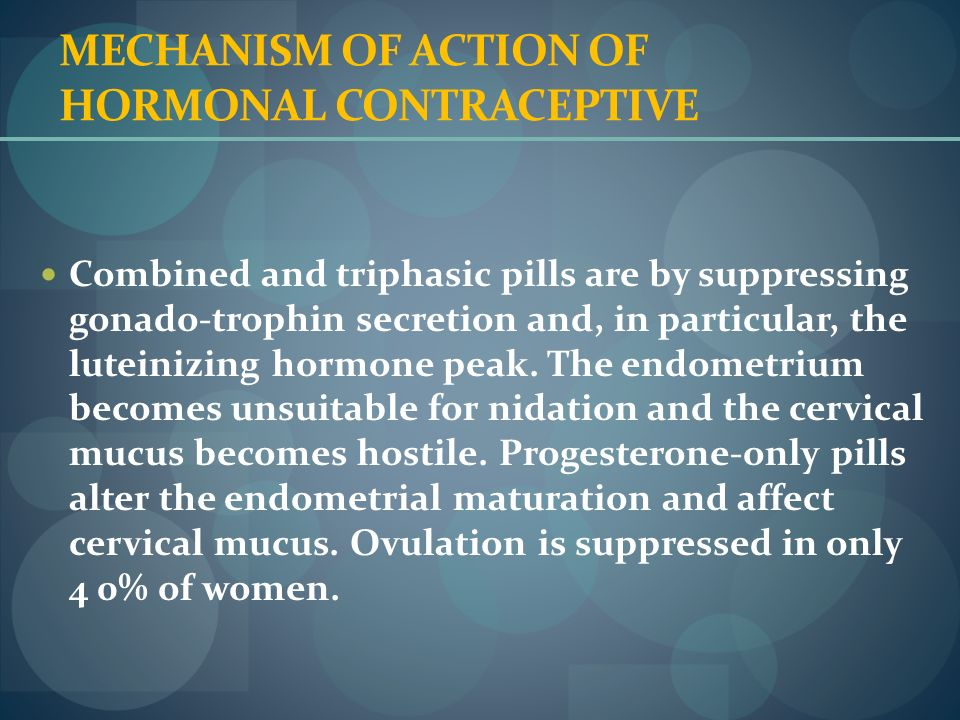 MECHANISM OF ACTION OF HORMONAL CONTRACEPTIVE